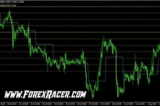 Daily pivot points mt4 forex factory