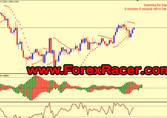 Forex hacked magic number