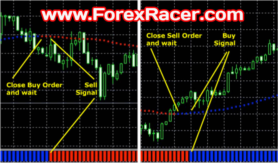 Forex factory news filter ea
