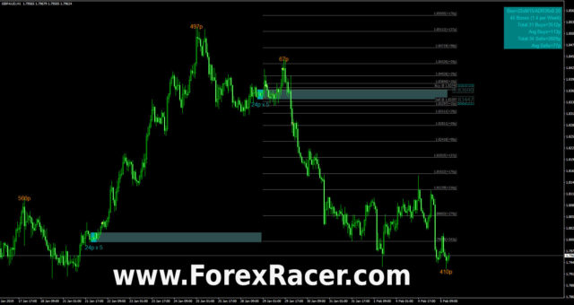 Forex rebellion system v1
