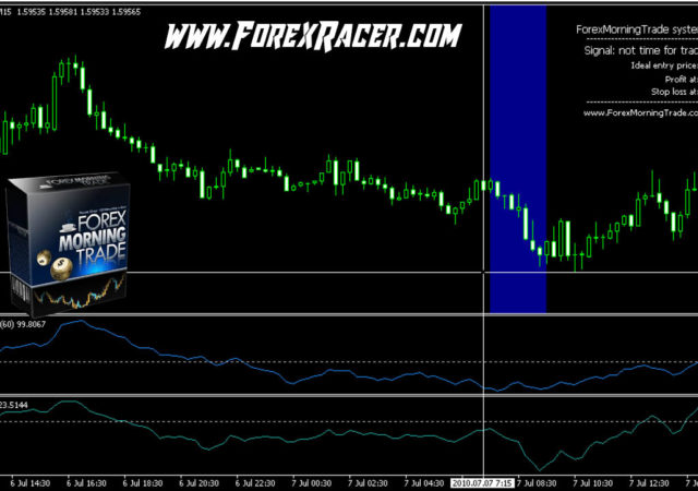 Forex rebellion free download
