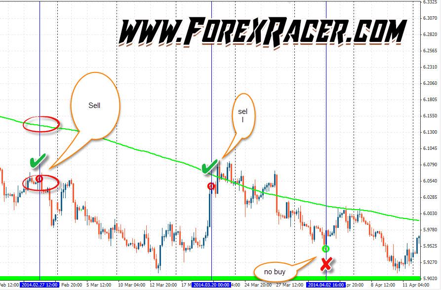 Beat the forex dealer pdf free download