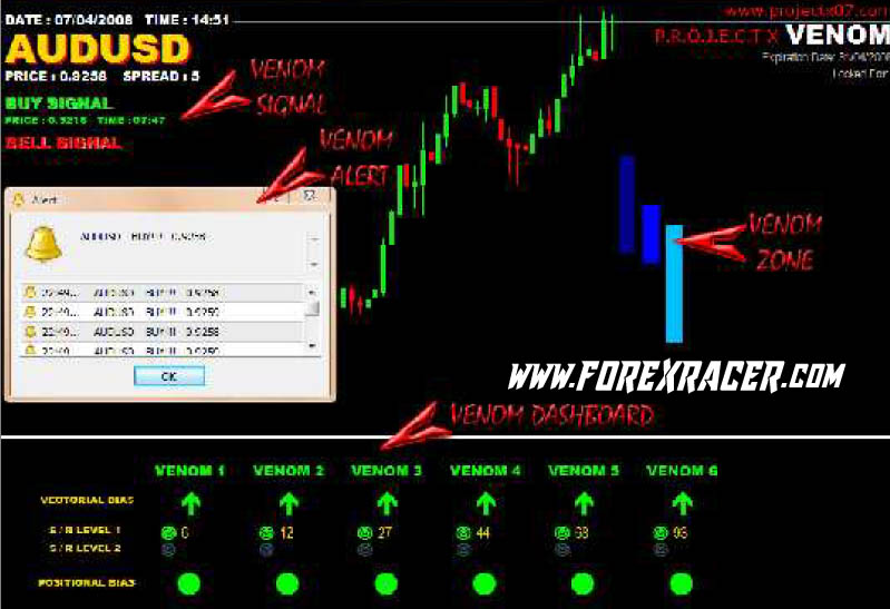 Venom Indicator - Free Download - MT4 & MT5 - Forex Racer