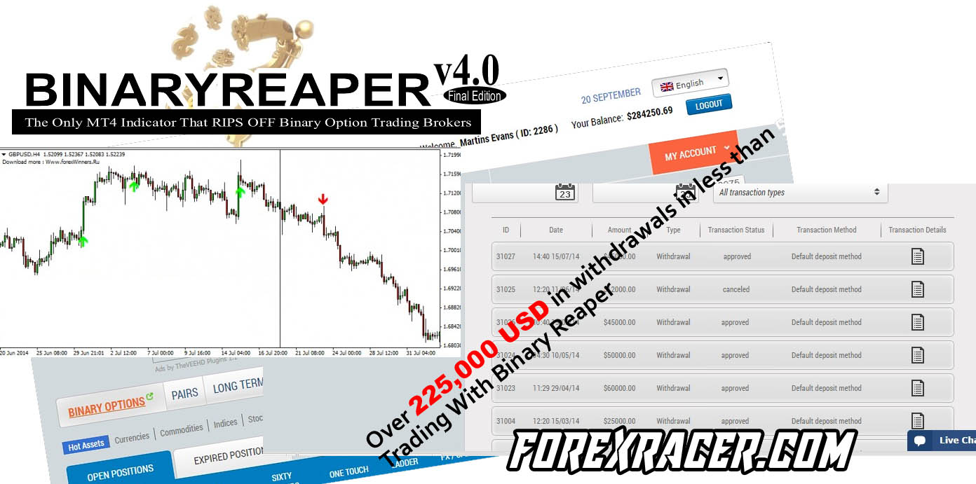 Binary Reaper - Non Repaint Binary Options Indicator - Free Download