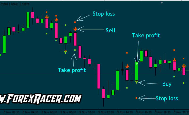 Hyper EA Pro - profitable scalping robot - Free Download - MT4 & MT5 - Forex Racer