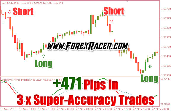 Trend imperator v2 professional forex trading system download