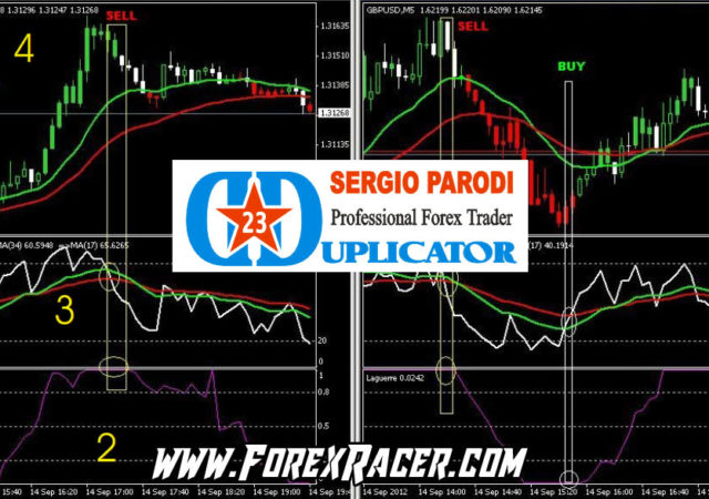 Forex lines 7 download