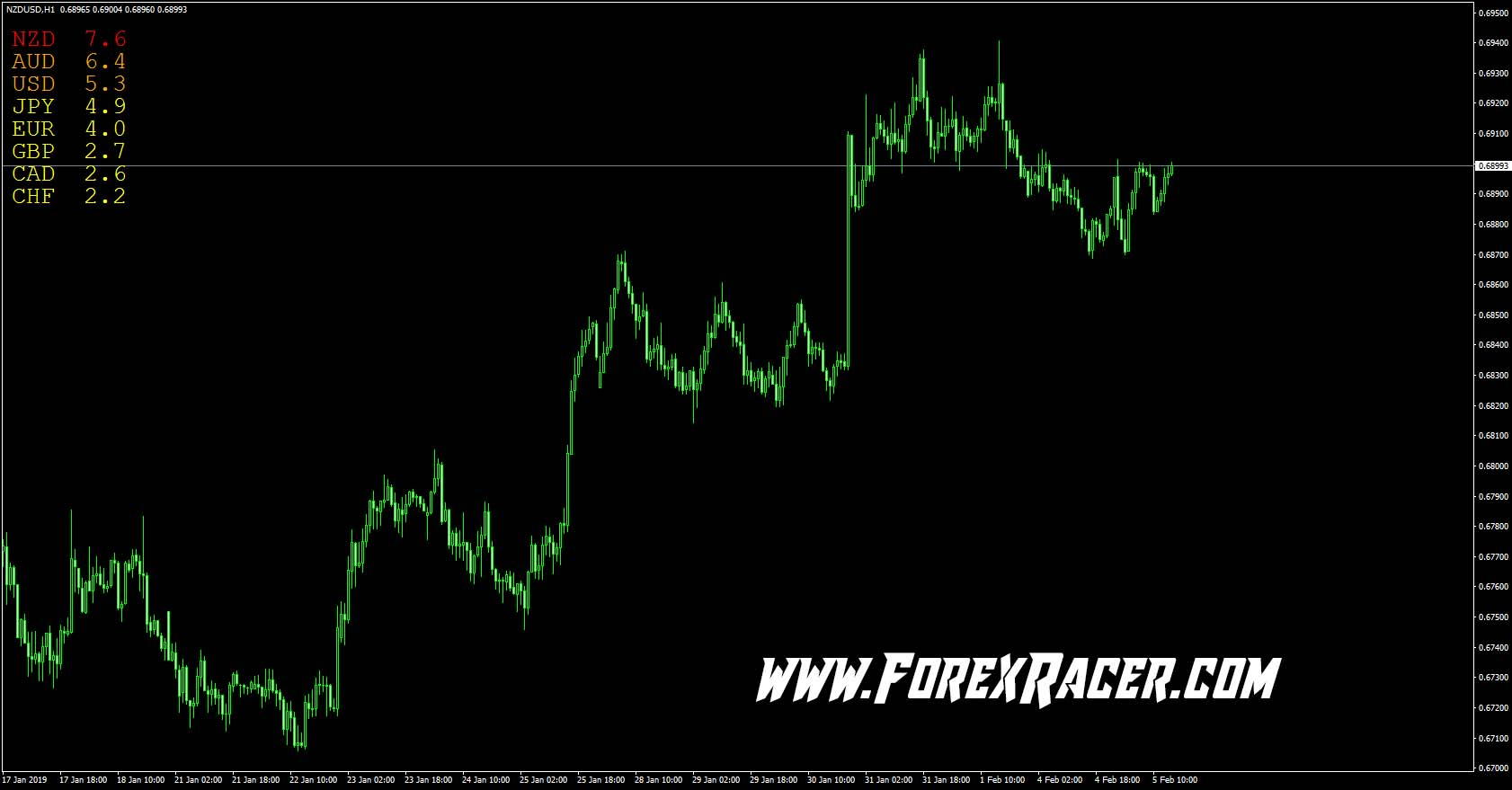 Forex alert indicator free download