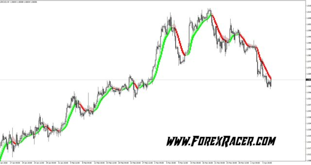 Forex MT4 & MT5 Indicators and Trading Systems   Free Download