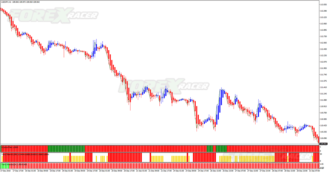 trading magnum system for mt4 - 300 pips a week