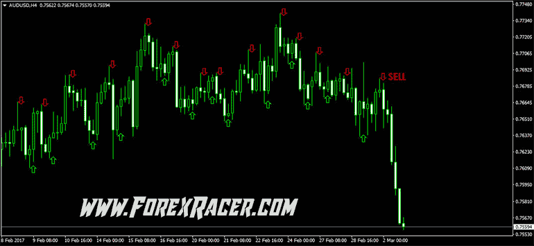 Zig Zag Larsen Arrows Indicator