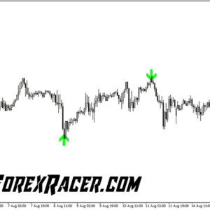 Ultimate Arrows - Buy Sell Signals Forex Indicator