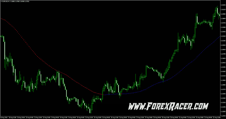 vh indicator for mt4