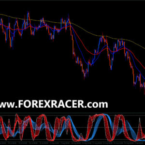 Luxury Scalping Trading System