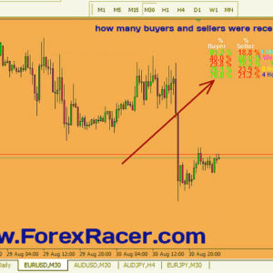 Buyers Sellers Strength V1.1r Indicator