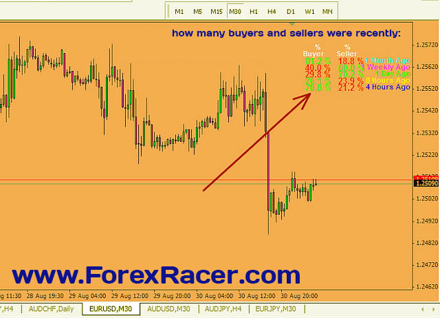 Simple forex tester pro v1 0 download