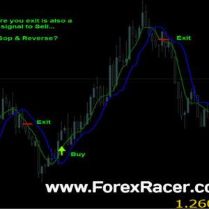 Forex U Turn System
