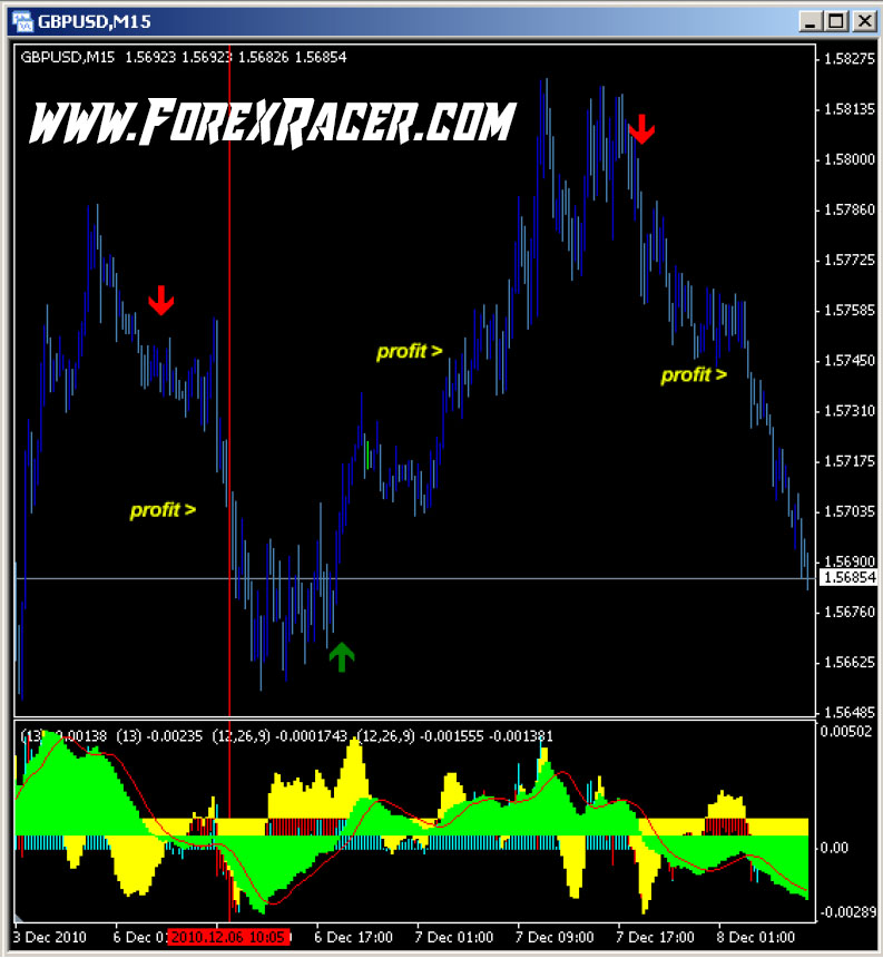 Forex EA and Tradingsystem: H4 Forex System