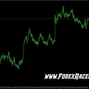 Currency Strength Alerts Forex Indicator