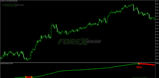 xmaster formula forex indicator for mt4