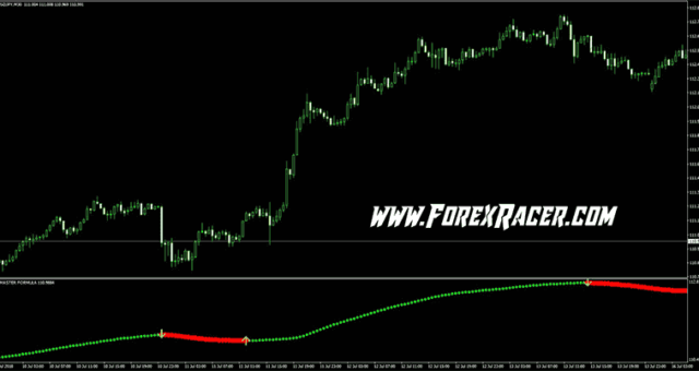 Forex MT4 & MT5 Indicators and Trading Systems | Free