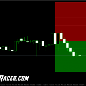 Hourly Pivot Points MT4 Forex Indicator For Scalping and Day Trading