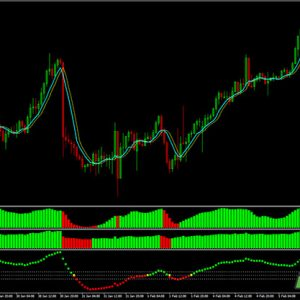 Forex Nihilist Ultra ADX Trading System With Moving Average & BB-MACD Custom Indicator
