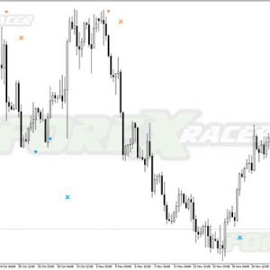 Double RSI Trading Signals MT5 Indicator