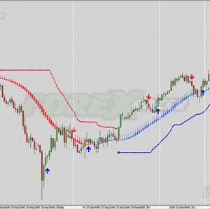Forex Megatrend Trading System