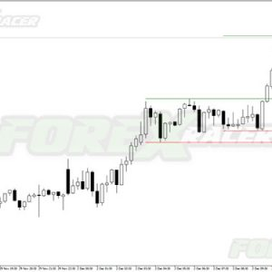 High Low (HL_Objects) MT4 Indicator