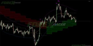 ITMX Trading System