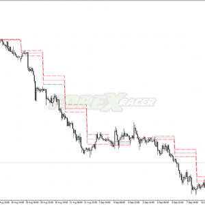 ACD PV Forex Indicator for MT4