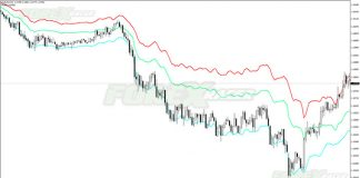 Float Pivot Forex Indicator for MT4