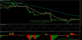forex wave trading system
