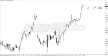 candle time mt4 forex indicator free download
