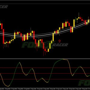 MBFX Breakout Trading System
