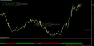 non repaint scalping indicator for mt4