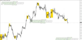 atm master candle indicator for mt4