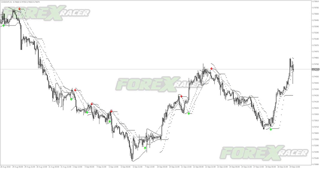 buy sell magic indicator for mt4