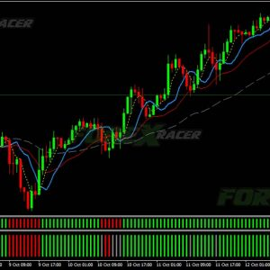 Forex Master Strategy