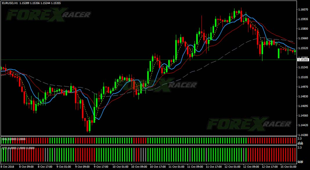 forex xmaster strategy for mt4