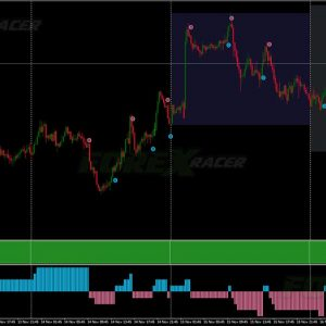 FX Max with XO Trading System