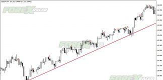 fxsoni buy sell entry indicator for mt4