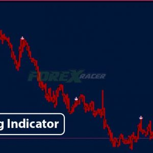 Hercules Scalping Indicator for MT4