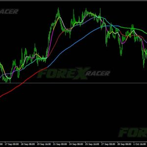 Moving Averages 3×3 Colors
