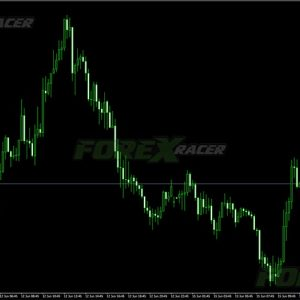 MTF Candles Indicator for MT4