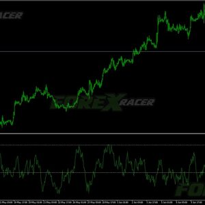 Trend Confirmation Index Indicator for MT5