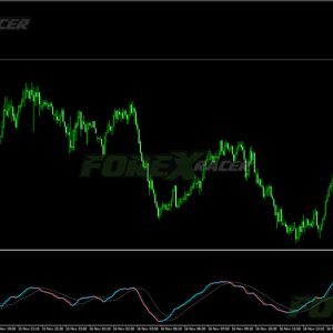 BB MACD NRP with Alerts