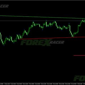 Best Forex Indicator 100+ Pips Everyday