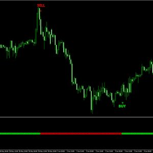 Binary Code Scalping Indicator Non Repaint